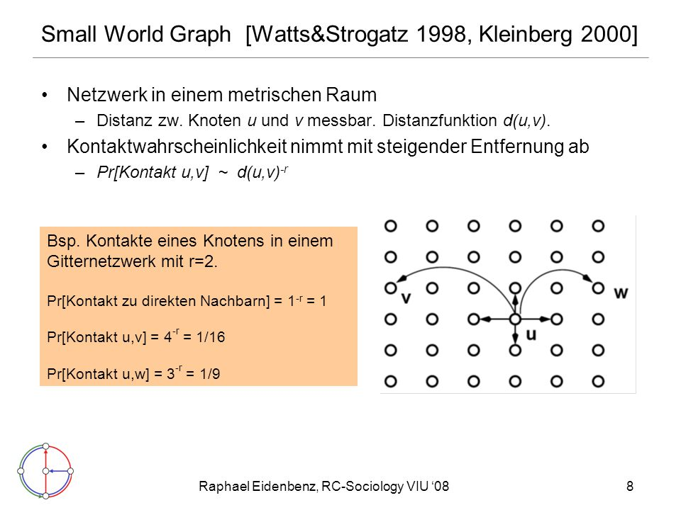 Small World Graph [Watts&Strogatz 1998, Kleinberg 2000]